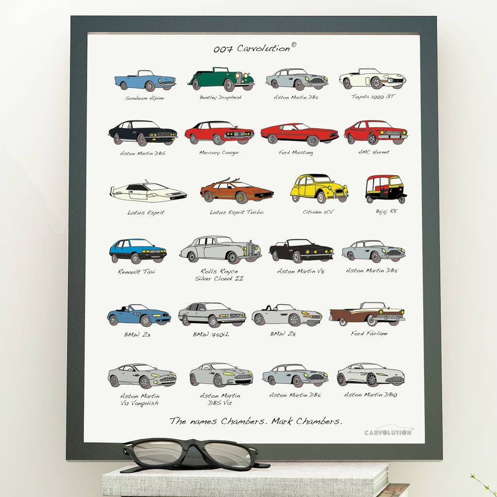 Christmas Gifts For Car Lovers 30 70