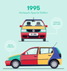 The Evolution of the Volkswagen Polo [GIF]