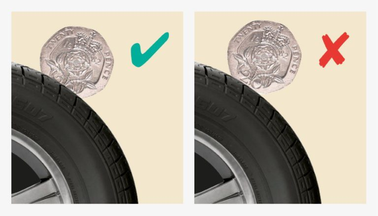 how to check tyre tread with a 20p coin